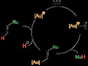 Au-cycle