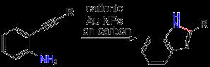 AuNPsC